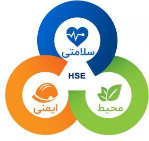 استاندادر HSE در تولید لباس کار